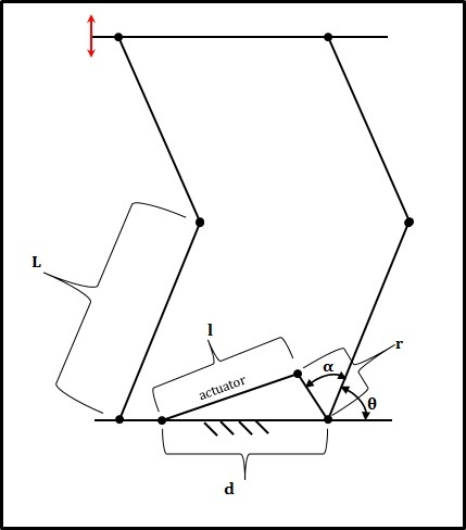 Diagram of clamping mechanism.